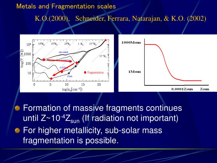 Metals and Fragmentation scales