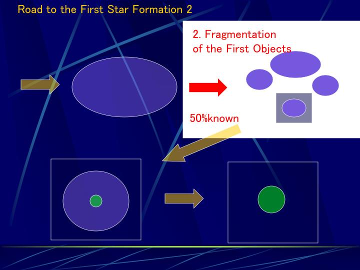 Road to the First Star Formation 2