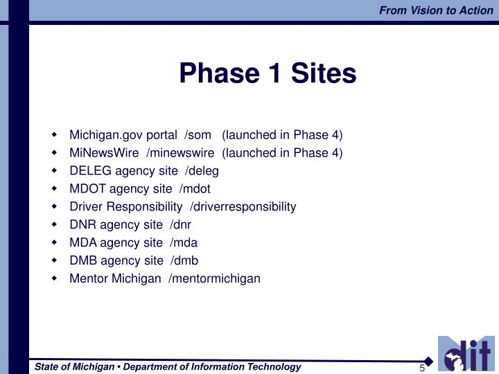 Phase 1 Sites