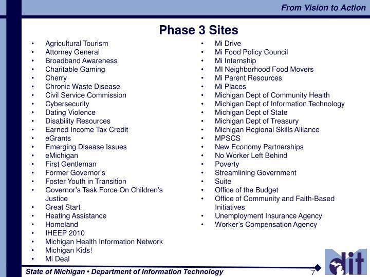 Phase 3 Sites
