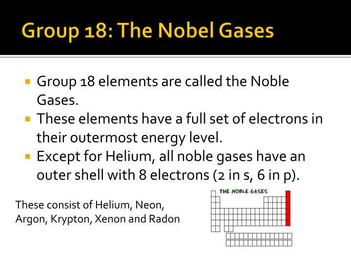 Group 18: The Nobel Gases