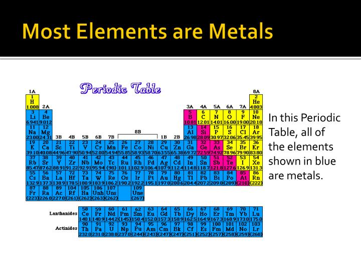 Most Elements are Metals