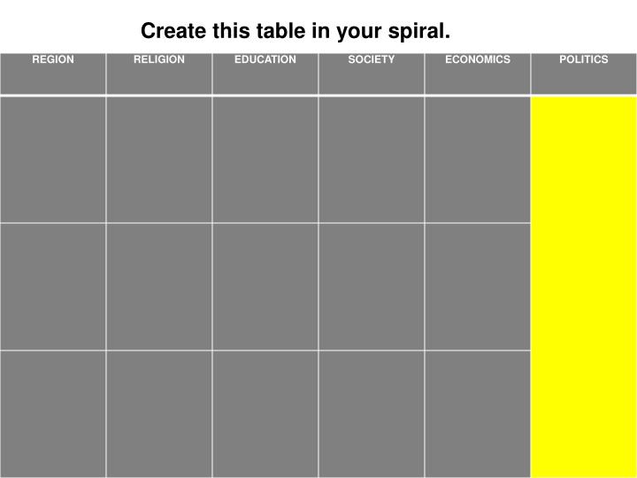 Create this table in your spiral.