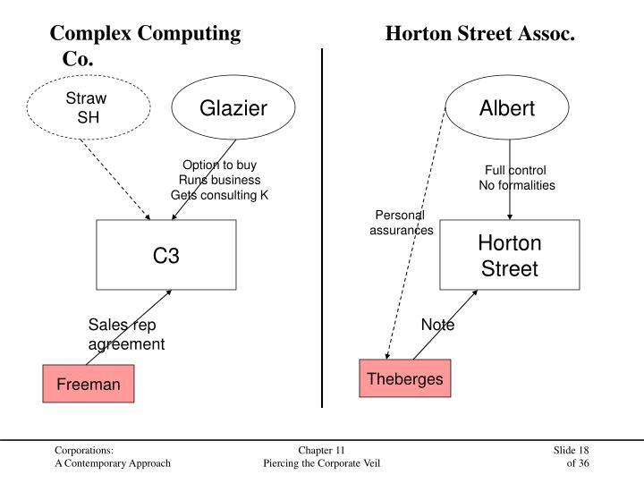 Complex Computing Co.