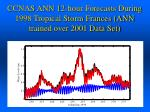 ccnas ann 12 hour forecasts during 1998 tropical storm frances ann trained over 2001 data set