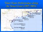 tidal charts performance along the texas coast 1997 2001