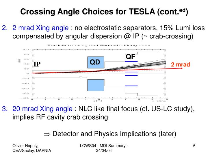 Crossing Angle Choices for TESLA (cont.