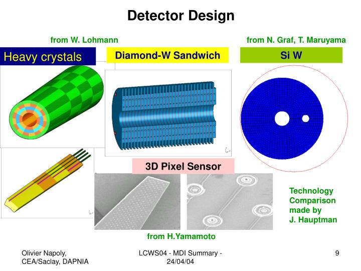 Detector Design
