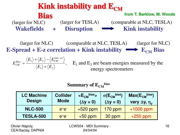 Kink instability and E