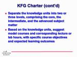 kfg charter cont d1
