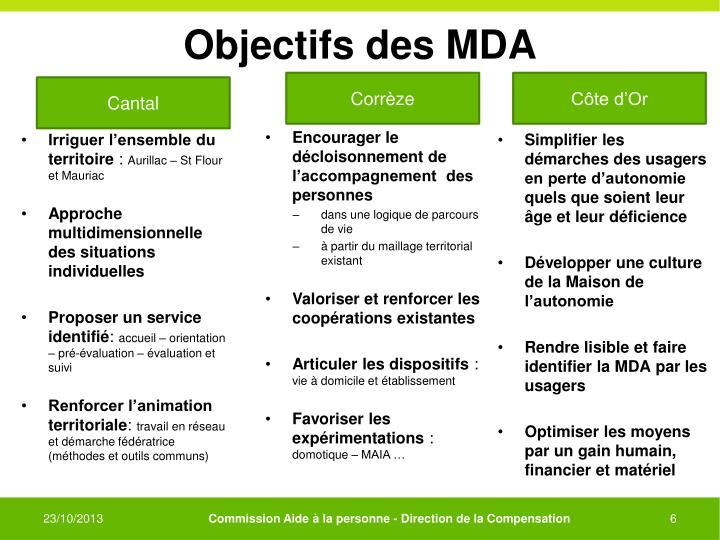 Objectifs des MDA