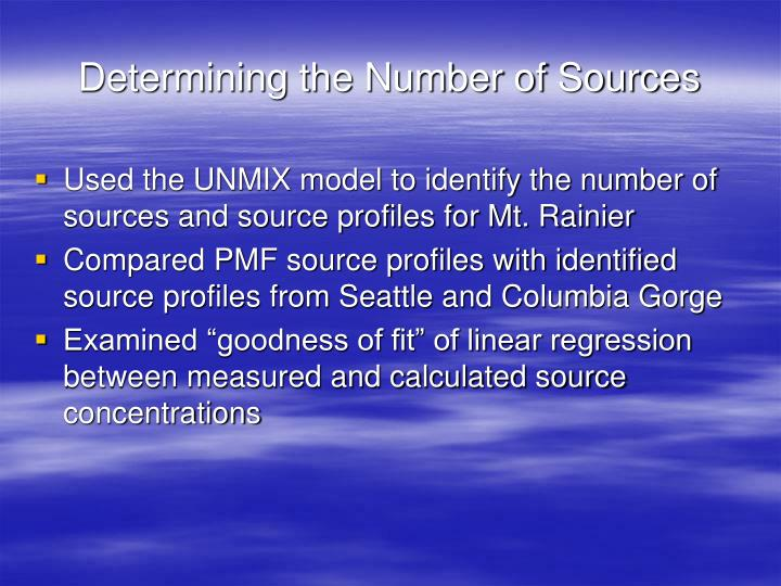 Determining the Number of Sources