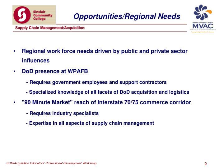 Opportunities regional needs