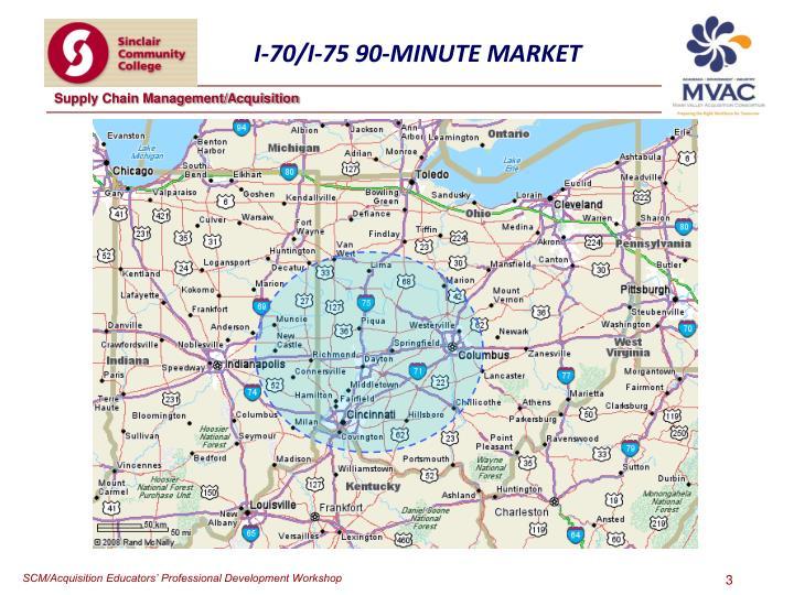 I-70/I-75 90-MINUTE MARKET