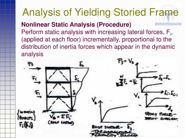Analysis of Yielding Storied Frame