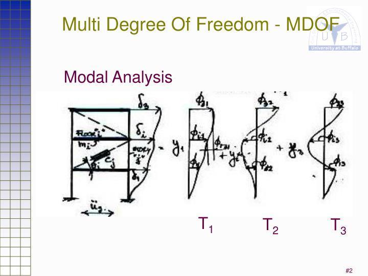 Multi degree of freedom mdof