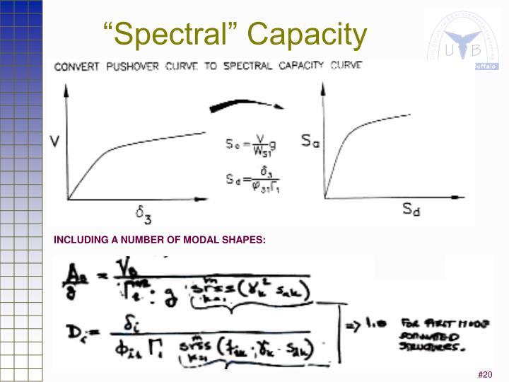 """Spectral"" Capacity"