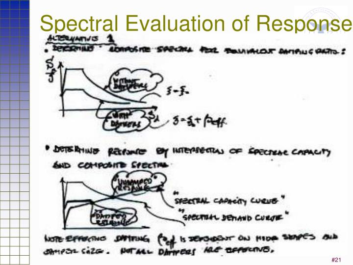 Spectral Evaluation of Response