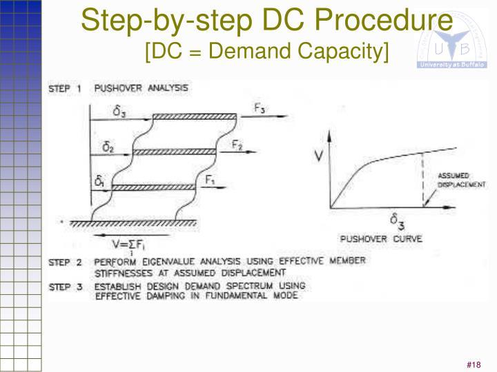 Step-by-step DC Procedure