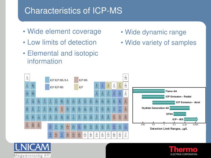 Characteristics of icp ms