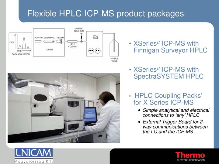 Flexible HPLC-ICP-MS product packages