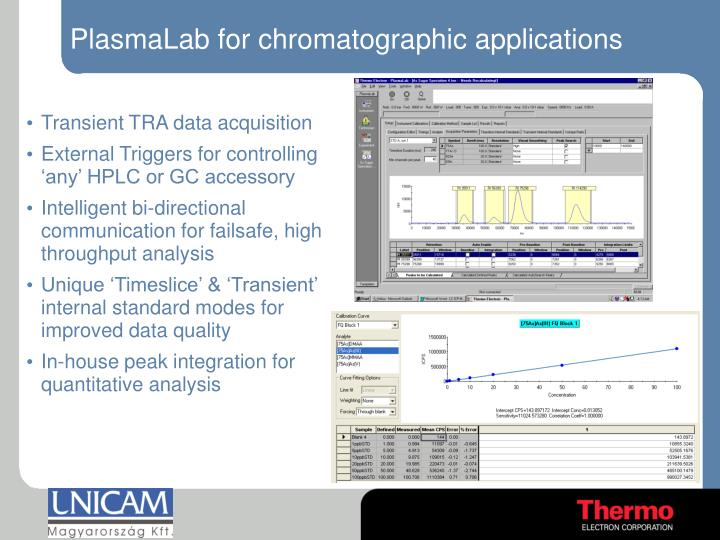 PlasmaLab for chromatographic applications