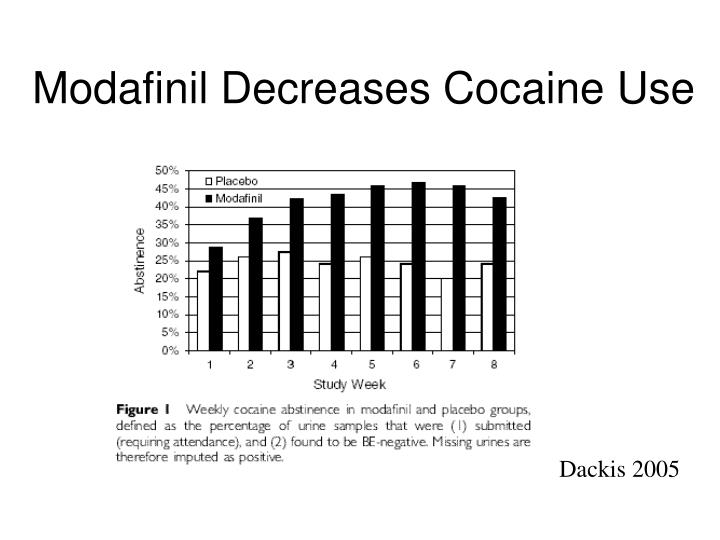 Modafinil Decreases Cocaine Use