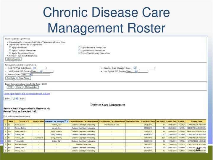 Chronic Disease Care Management Roster