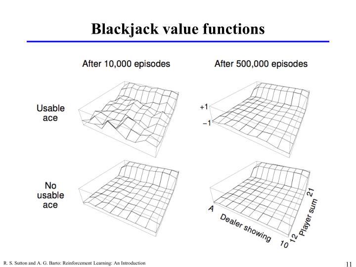 Blackjack value functions