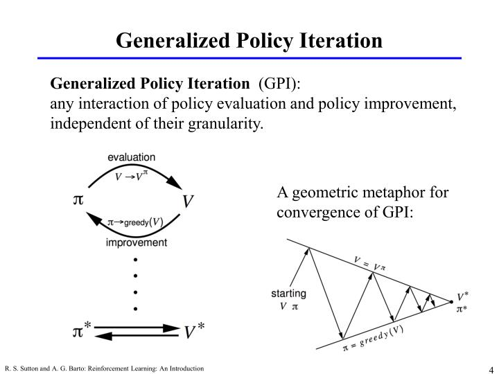 Generalized Policy Iteration
