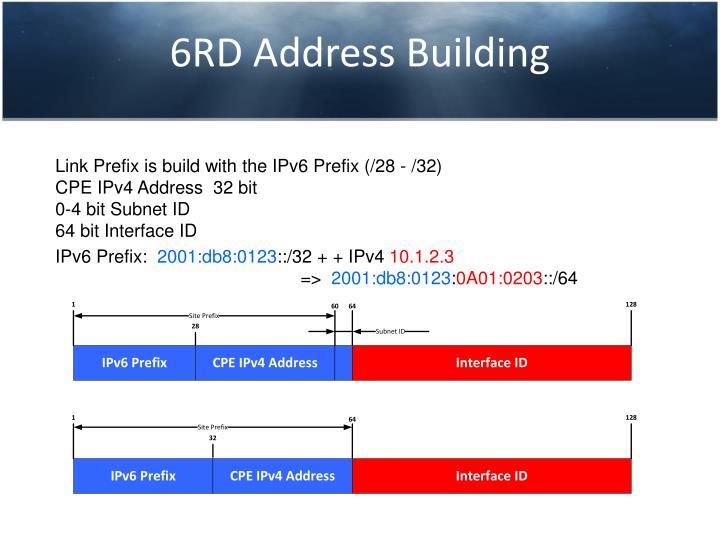 6RD Address Building