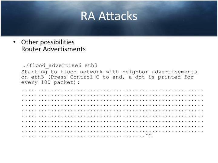 RA Attacks