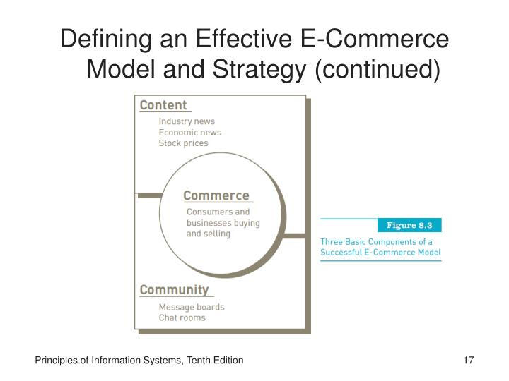 Defining an Effective E-Commerce Model and Strategy (continued)