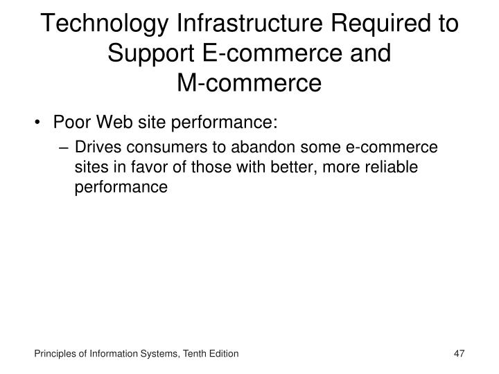 Technology Infrastructure Required to Support E-commerce and