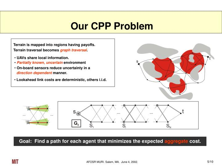 Our CPP Problem