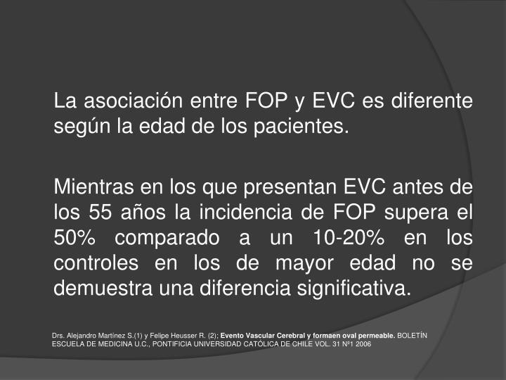 La asociación entre FOP y EVC es diferente según la edad de los pacientes.