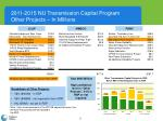 2011 2015 nu transmission capital program other projects in millions