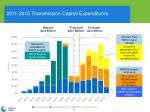 2011 2015 transmission capital expenditures