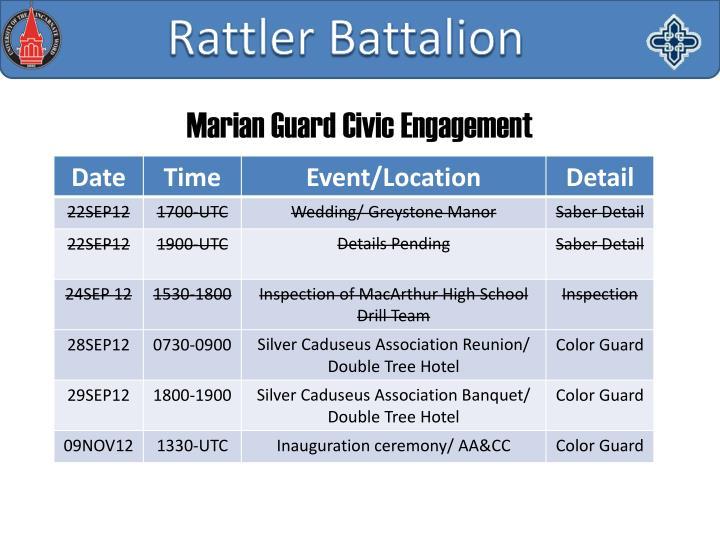 Marian Guard Civic Engagement