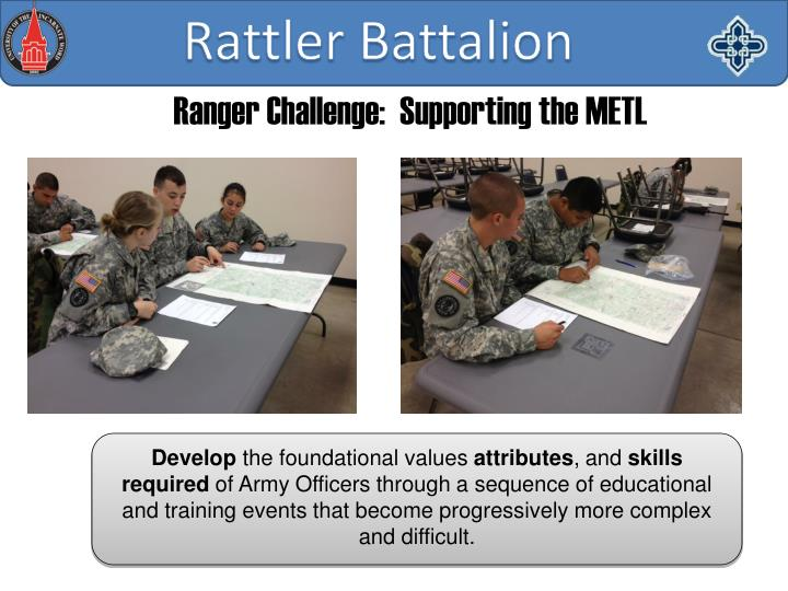 Ranger Challenge:  Supporting the METL