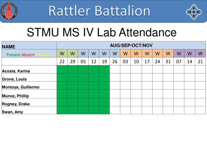 STMU MS IV Lab Attendance