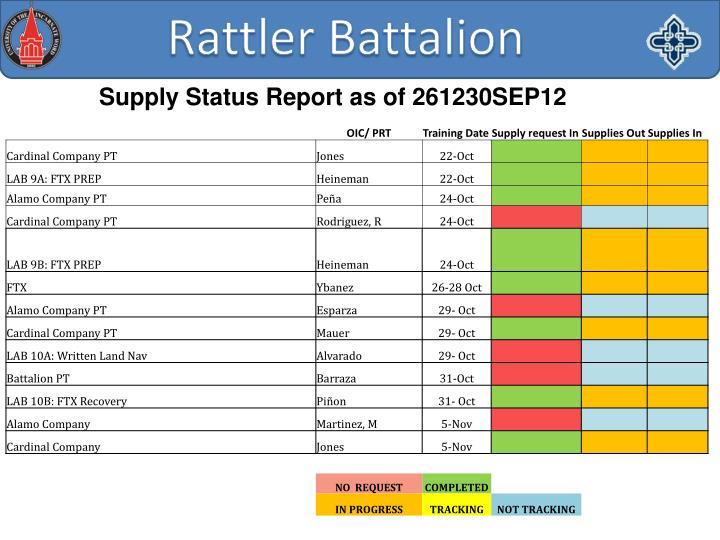 Supply Status Report as of 261230SEP12