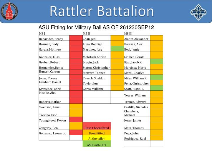 ASU Fitting for Military Ball AS OF 261230SEP12