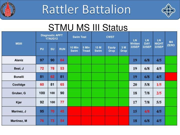 STMU MS III Status