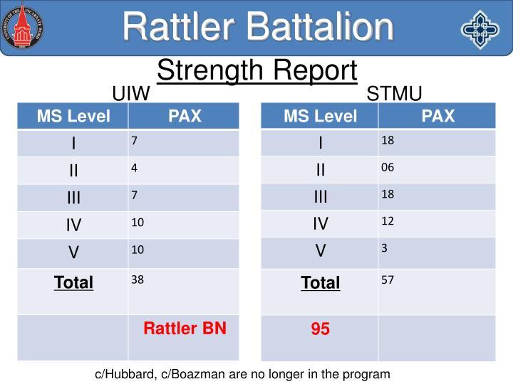 Rattler Battalion