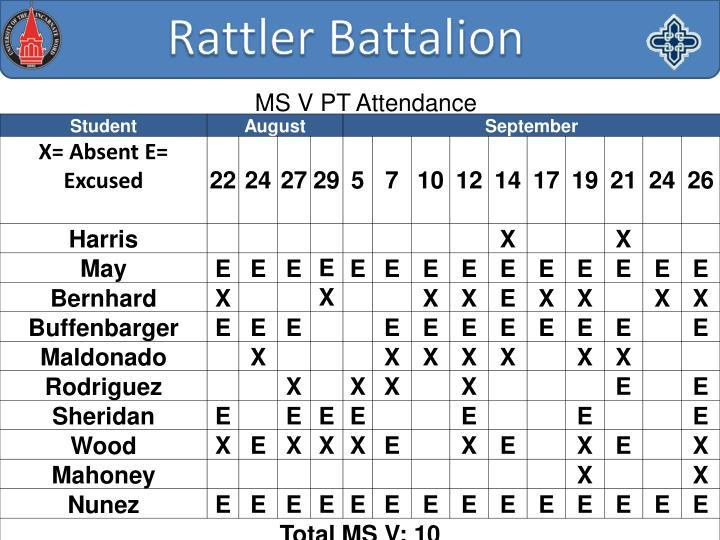 MS V PT Attendance