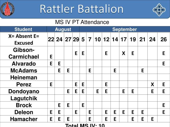 MS IV PT Attendance