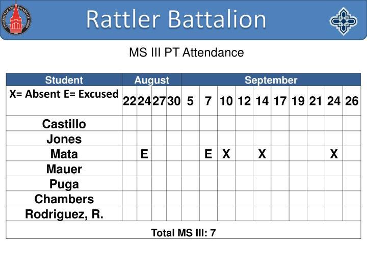 MS III PT Attendance