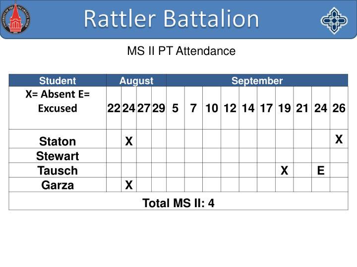 MS II PT Attendance