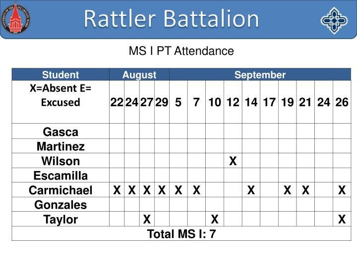MS I PT Attendance